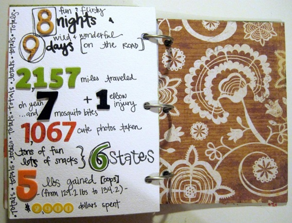 40 Useful Scrapbook Ideas  13