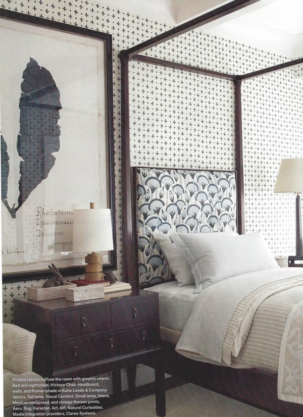 40 Amazing Design of Poster Wallpapers for Bedroom 23